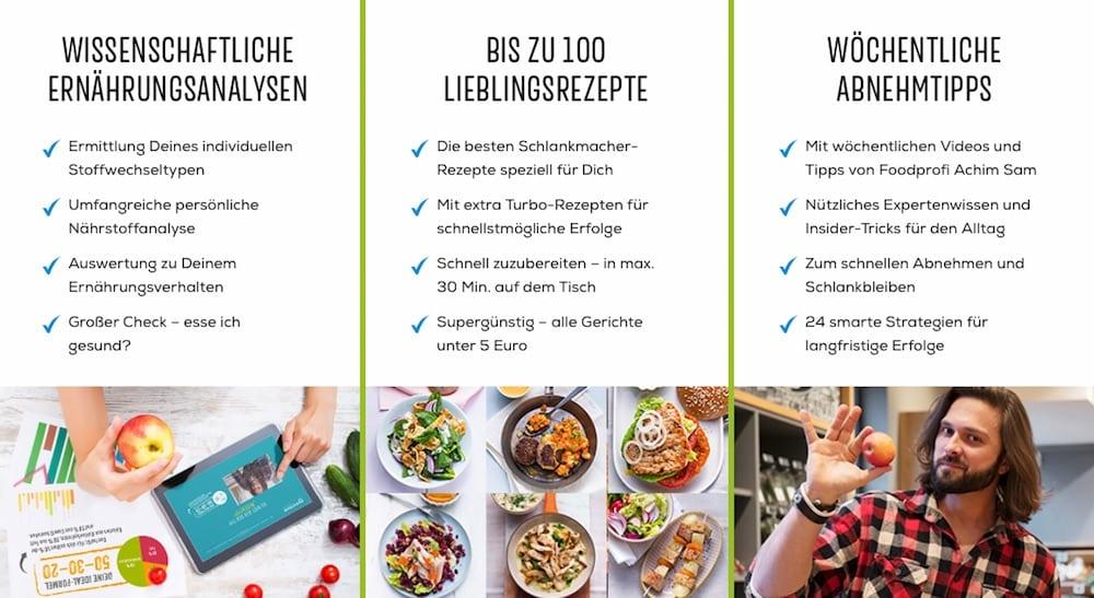 Deutschlank Buch Erfahrungen und Test